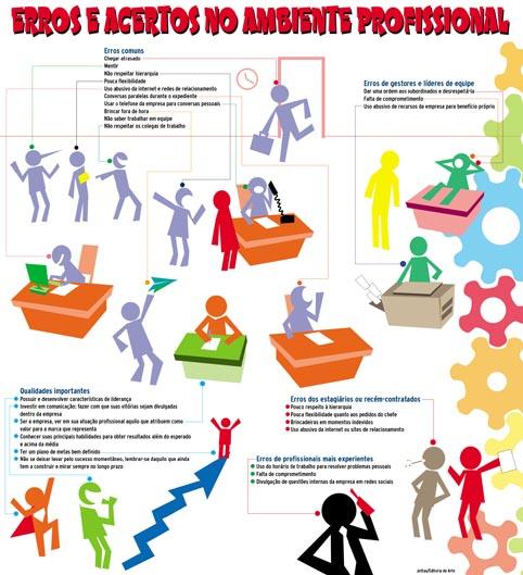 Arte 4 de 4 do especial sobre trabalho, publicado no jornal Expresso Popular