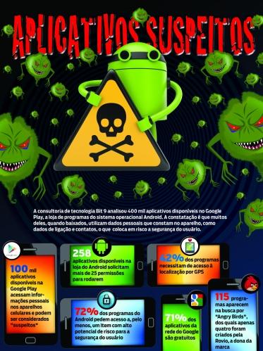 tecnologia virus nos ipads